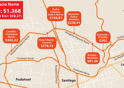 precios autopistas